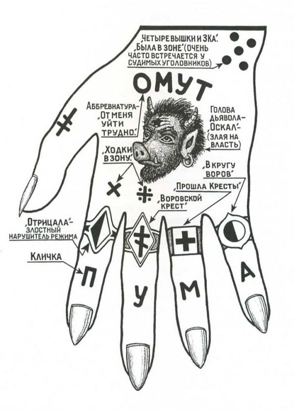 Визуальная энциклопедия российских тюремных татуировок - VICE 67